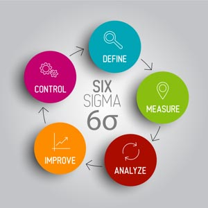Six Sigma Consulting